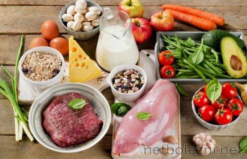 Правильное питание при патологии