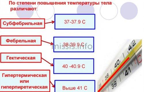 Шкала классификации температуры