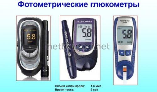 Ассортимент фотометрических глюкометров