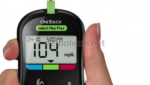 Экран измерительного устройства