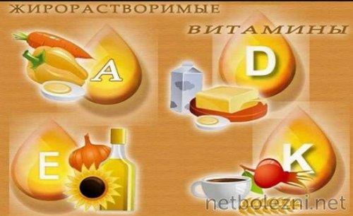 Употребление жирорастворимых витамин