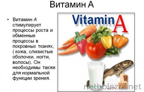 Роль витамина А