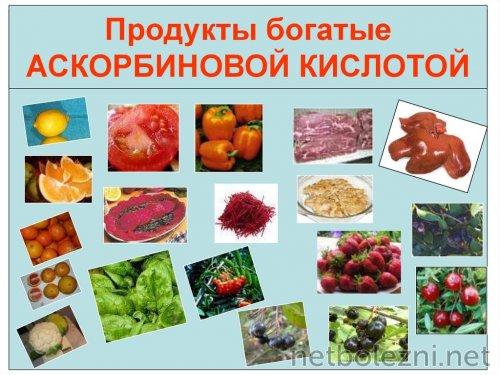 Продукты с аскорбиновой кислотой