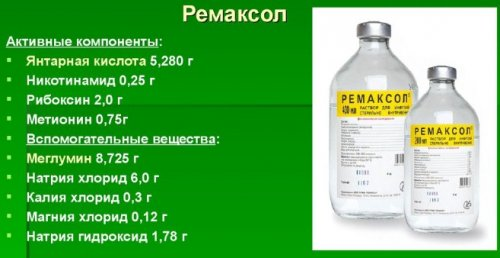 Активные компоненты препарата