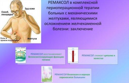 Действие препарата на организм