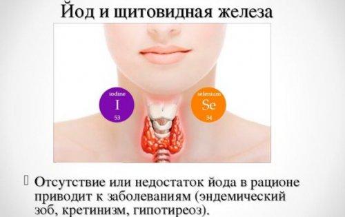 Средство при щитовидке